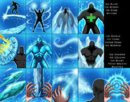 Ice Powers