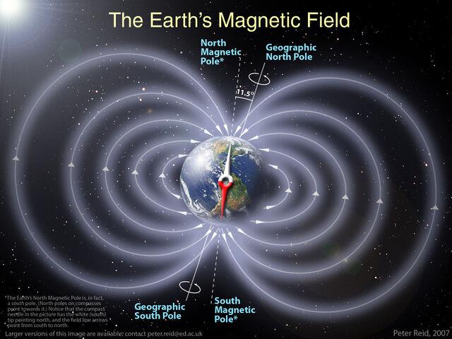 File:Earth-magfield.jpg
