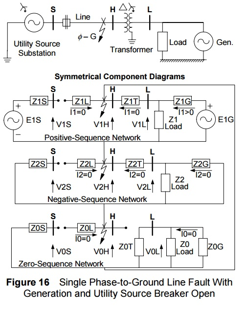 Image Result For Zero Sequence Impedance Transformer