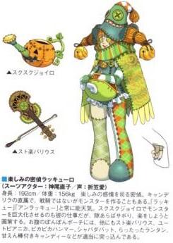 File:Luckyuro concept art.jpg