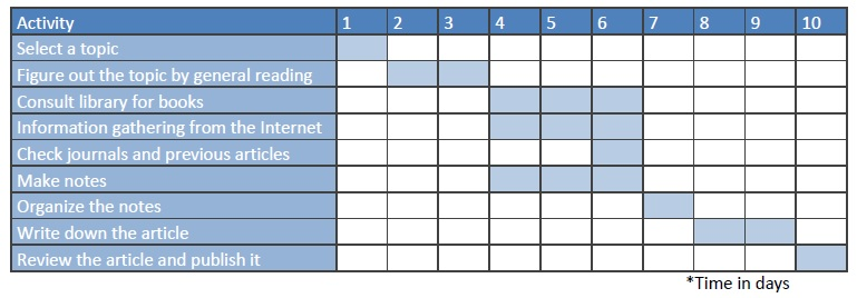 benefits of using microsoft excel essay Top 10 benefits of excel 2010 microsoft excel mobile 2010 stay current and take immediate action when necessary using the mobile version.