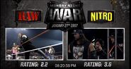 The Rise of NWO 15