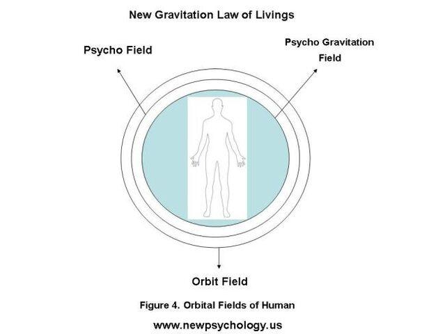 File:Livings Gravitation.jpg