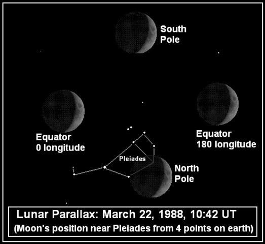 File:Lunarparallax 22 3 1988.png