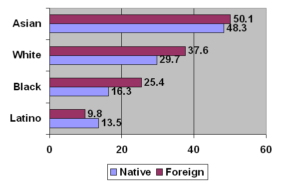 File:Education race.jpg