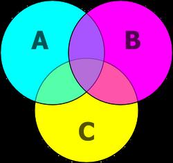 Venn diagram cmyk