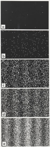 Double-slit experiment results Tanamura 2