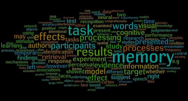 File:Wikia-Visualization-Main,psychology.png