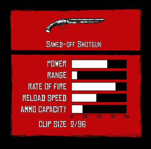 File:Sawed-off-Shotgun.png