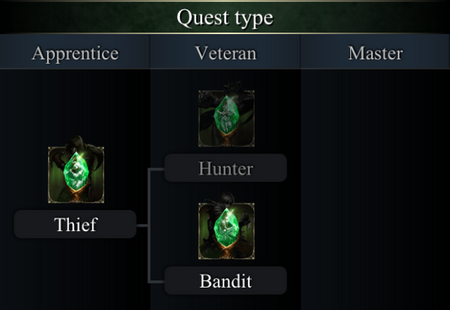 Quest Type Class Tree