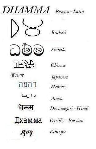 File:Dhammascript1.jpg