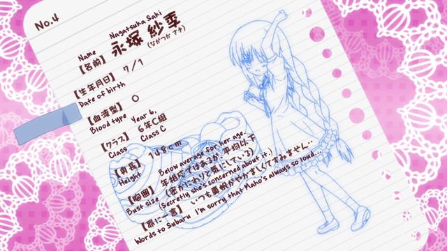 File:Nagatsuka Saki's info sheet (Season 2).PNG