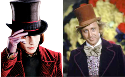 Willy Wonka  the Chocolate Factory 1971 - IMDb Willy wonka and the chocolate factory 1971 full movie