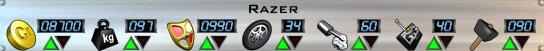 Razer AOD Stats