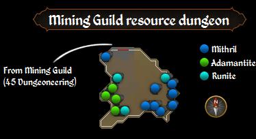 MiningGuildRD