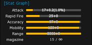 HandGun stats