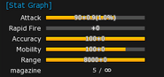 Cannonade stats
