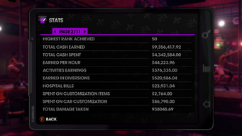 Stats page 2 of 11 in Saints Row The Third
