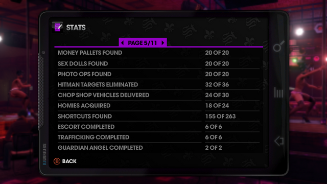 File:Stats page 5 of 11 in Saints Row The Third.png