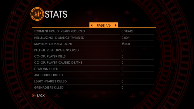 File:Gat out of Hell stats - page 4 of 6 total.png