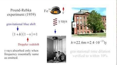 Relativity 10a - uniform gravity acceleration I