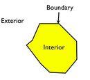 Γεωμετρική Άποψη