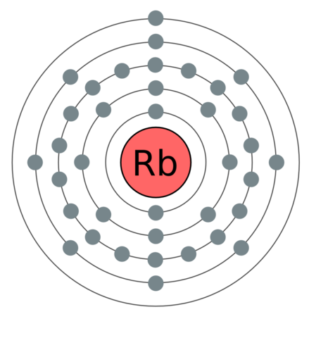 File:Rubidium.png