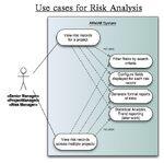 UseCase4-RiskAnalysis