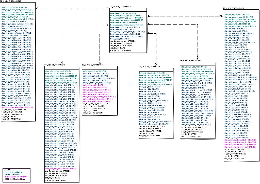 ETL Processing SAD mwiki2 03 1024