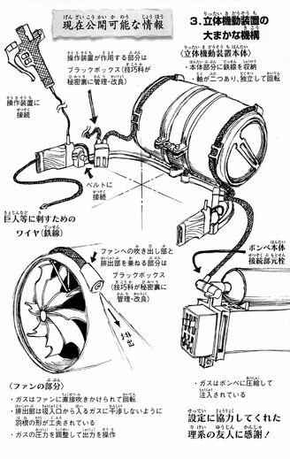 vertical maneuvering equipment