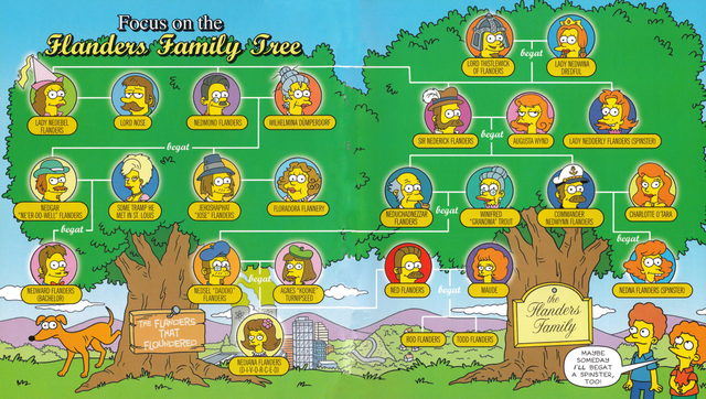 File:Flanders Family Tree.PNG