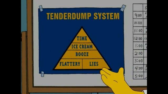 File:Homer and Lisa Exchange Cross Words (056).jpg