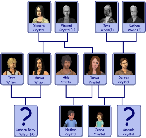 File:Crystal Alternate Family Tree v2.png