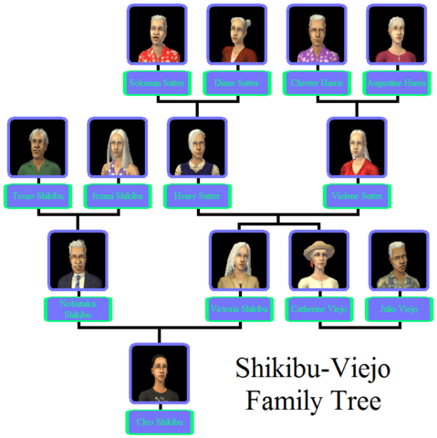 File:Shikibu-Viejo Family Tree.png