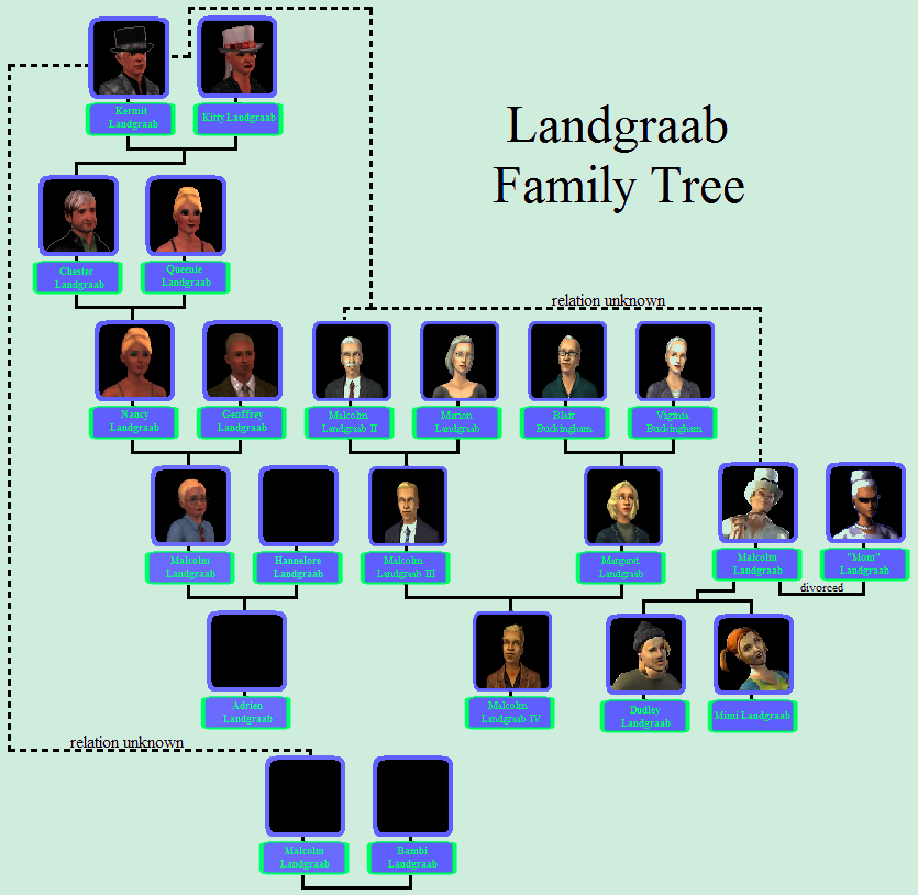 Image Possible Landgraab Family Treepng The Sims Wiki