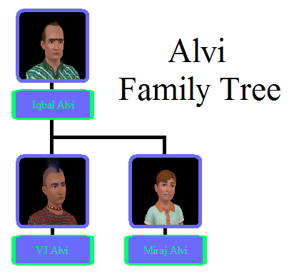 File:Alvi Family Tree.png