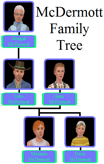 McDermott Family Tree