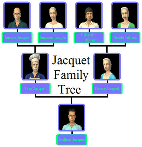 File:Jacquet Family Tree.png