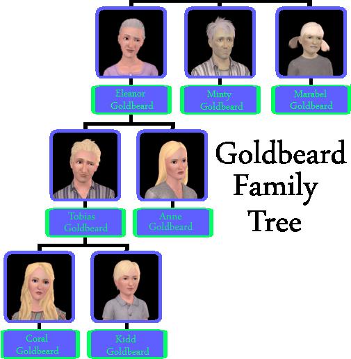 Goldbeard Family