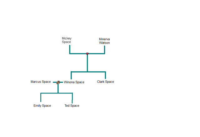 File:TMS (The Missing Branch Family Tree).png