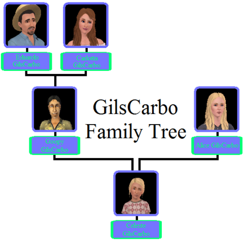 File:GilsCarbo Family Tree.png