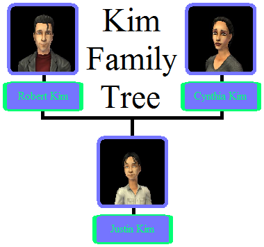 File:Kim Family Tree.png