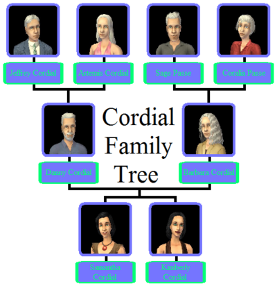 Cordial Family Tree