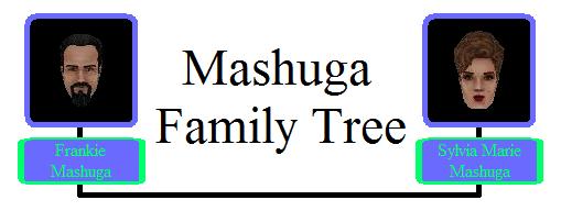 File:Mashuga Family Tree.png