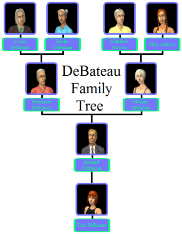 File:DeBateau Family Tree.png