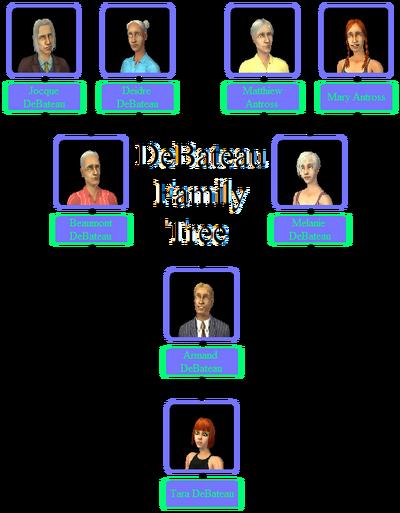 DeBateau Family Tree