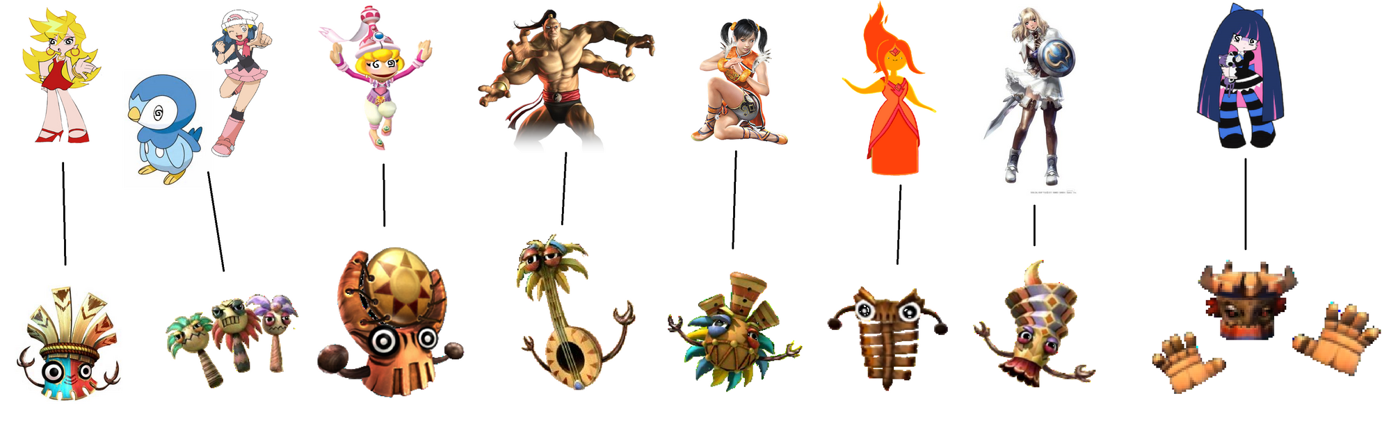 Image - Tiki Tak Tribe Boss Fight.png | World of Smash ...