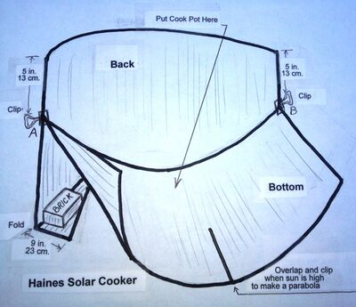 Drawing of Haines Cooker