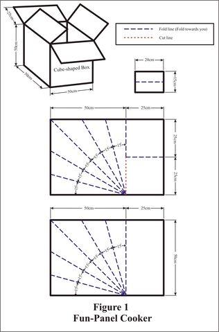 File:Fun-Panel Fig-1.jpg