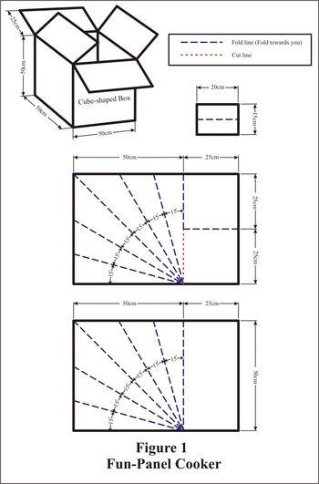 Fun-Panel Fig-1
